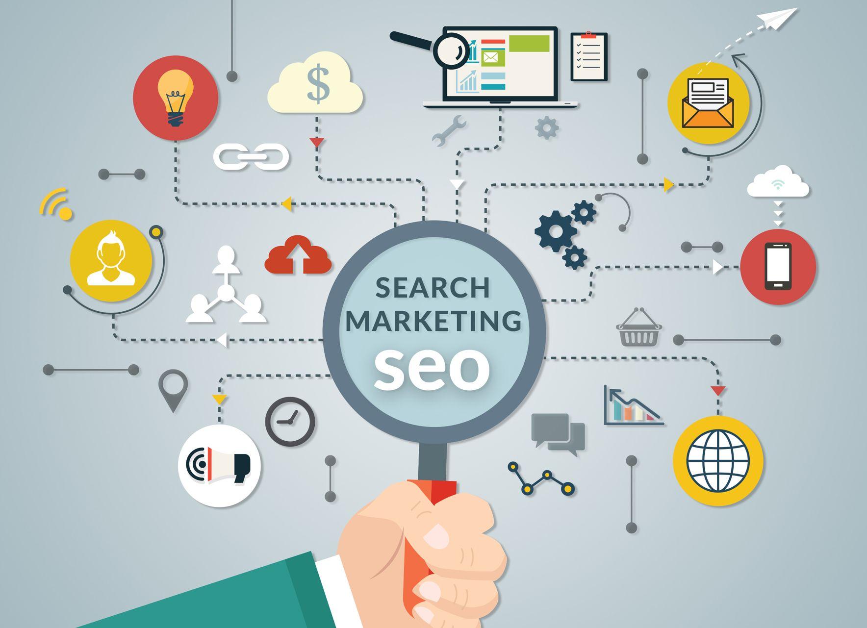 Search Marketing SEO / PPC