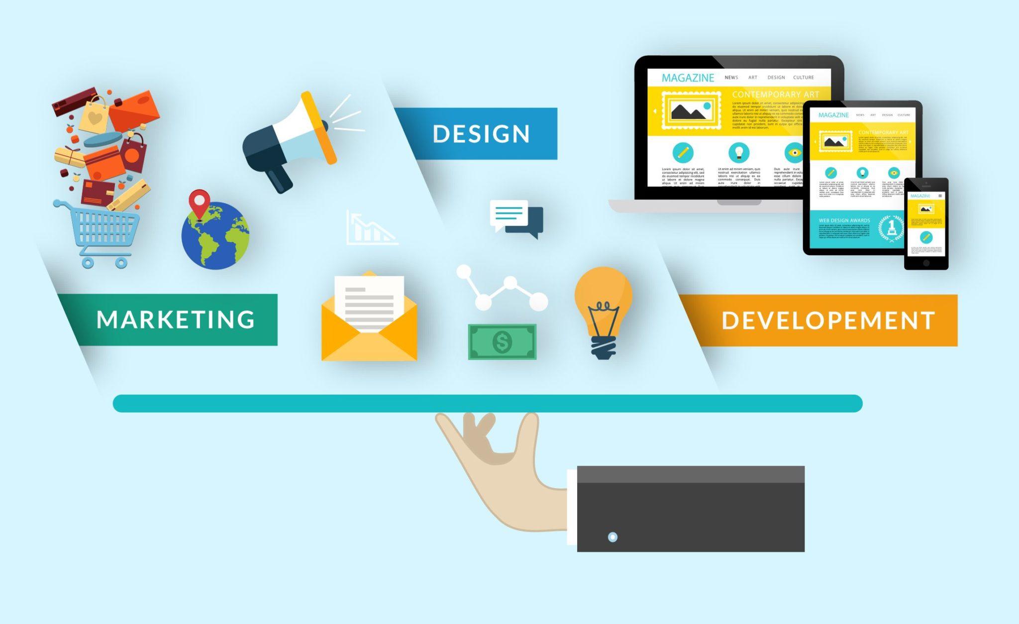 services de conception de site web et publicité facebook